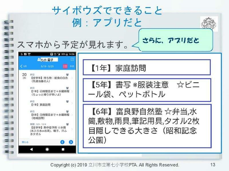 サイボウズoffice説明会資料(公開用)v1.1 (4)_ページ_13.jpg