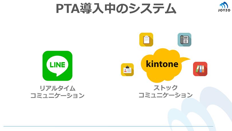 PTA導入システム810.png