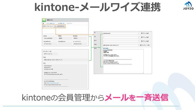 kintoneメルワイ810.png