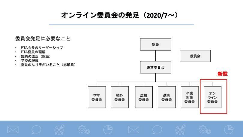 4.チーム応援カフェvol.1開催レポート.jpg